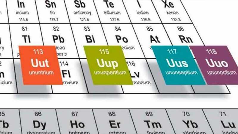 Se agregan nuevos elementos a la tabla peridica greenarea urtaz Image collections