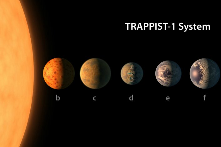 7 Earth-sized planets found orbiting nearby star