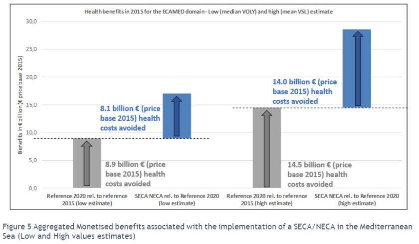 4.-Financial-benefits-of-MedECA-e1548357316451