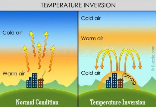 550-temperature-inversion (1)