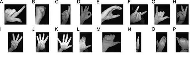 Reconocimiento gestual para la interacción hombre-máquina
