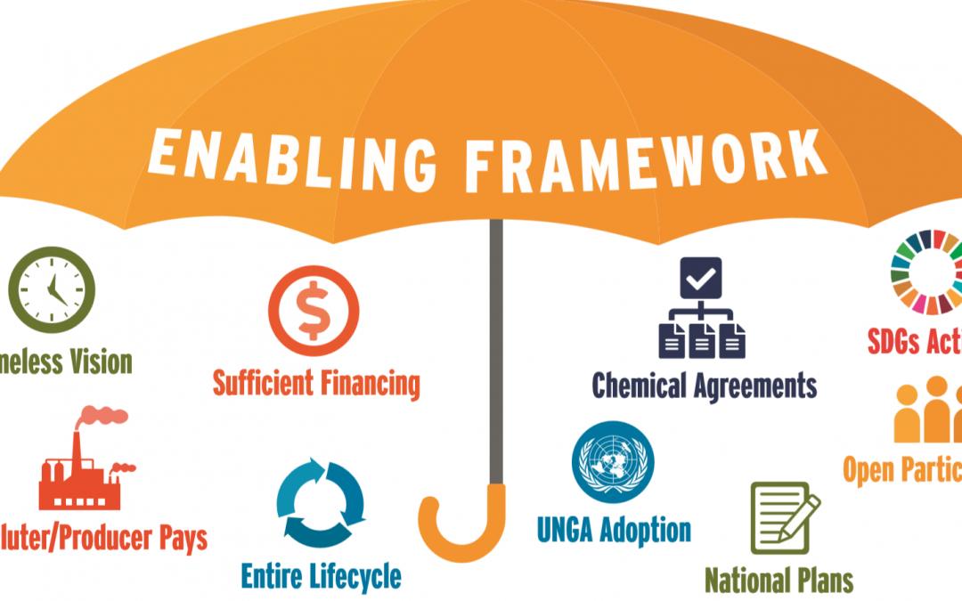 الإدارة العالمية للكيماويات والنفايات..آفاق ما بعد 2020